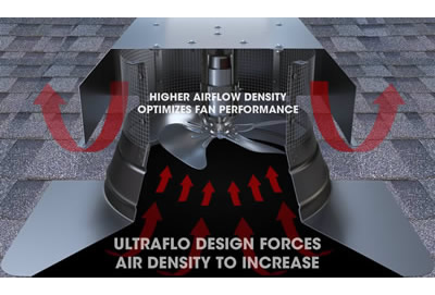 UltraFlo diagram